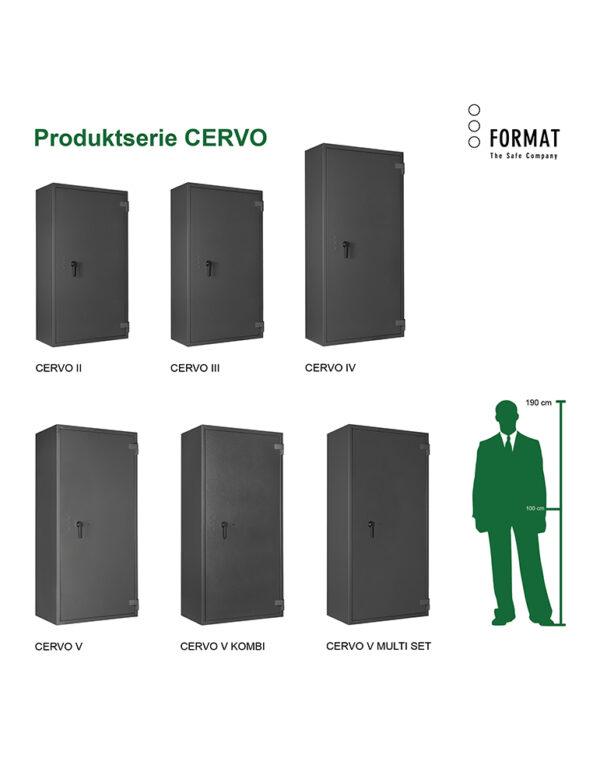 CERVO-Produktübersicht