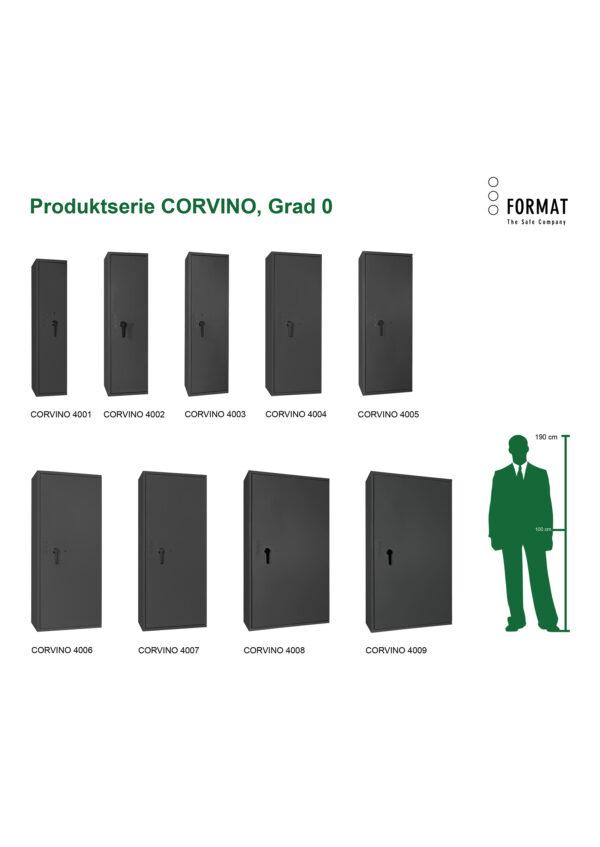 CORVINO-Grad-0-Produktübersicht