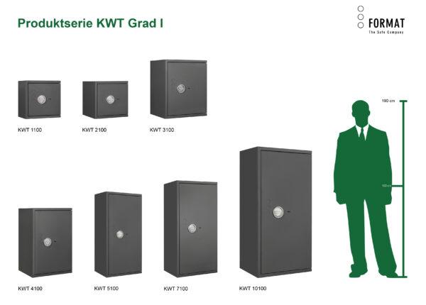 KWT Grad1