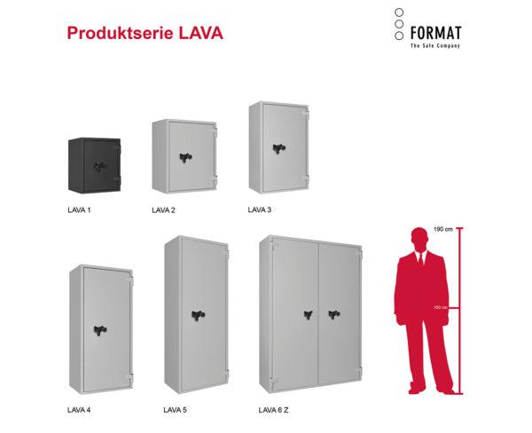 LAVA-Produktübersicht