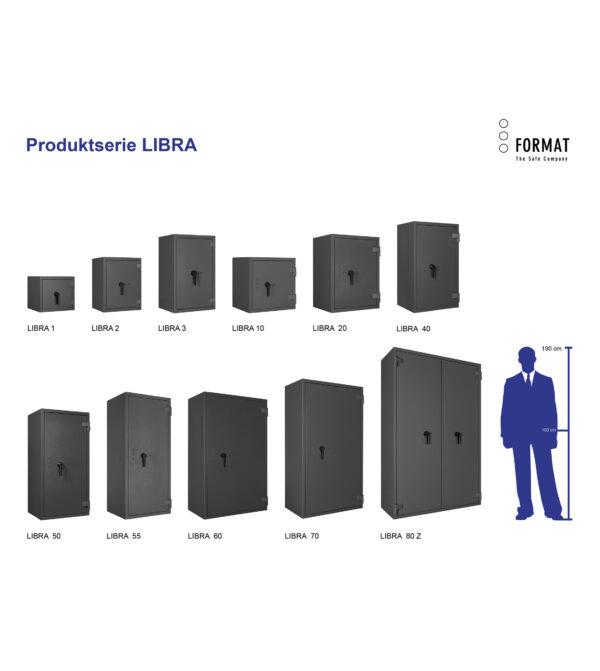 LIBRA-Produktübersicht
