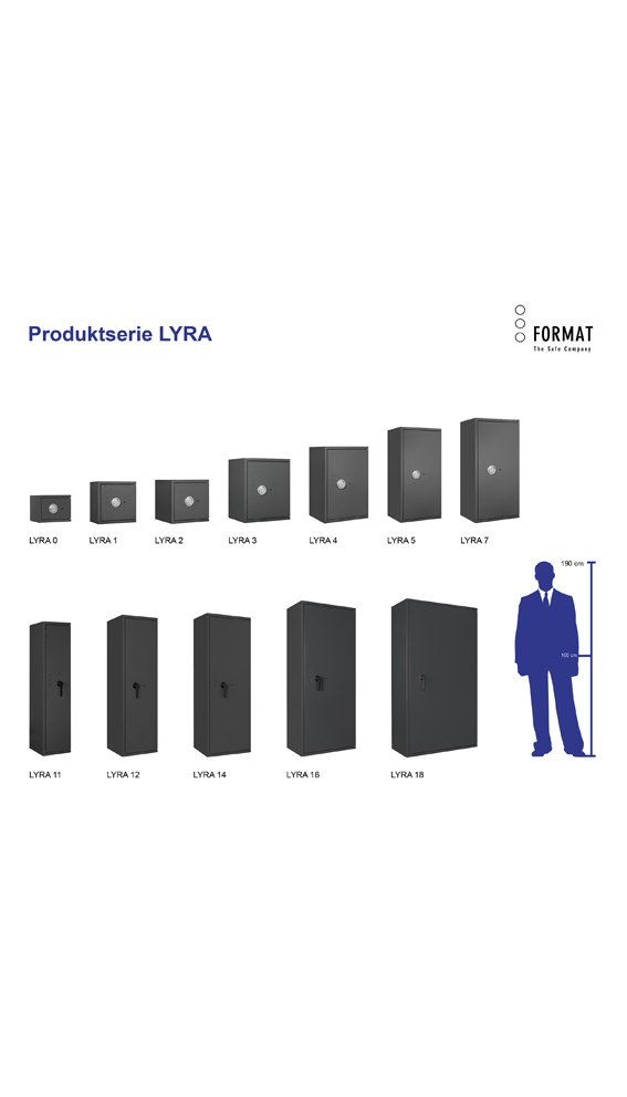 LYRA-11-18-Grad-0-Produktvergleich