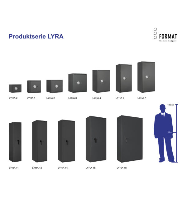 LYRA-Produktübersicht