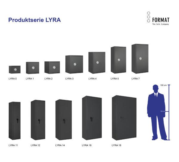 LYRA Grad I Produktvergleich