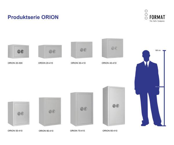 ORION-Produktübersicht
