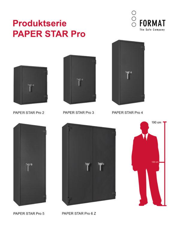 PAPER-STAR-Pro-Produktübersicht
