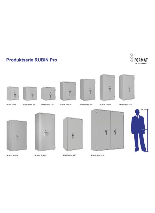 RUBIN-Pro-Produktübersicht