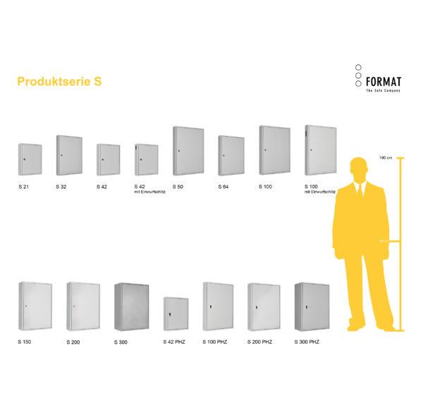 S-Produktübersicht