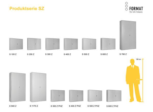 S-Z-Produktübersicht