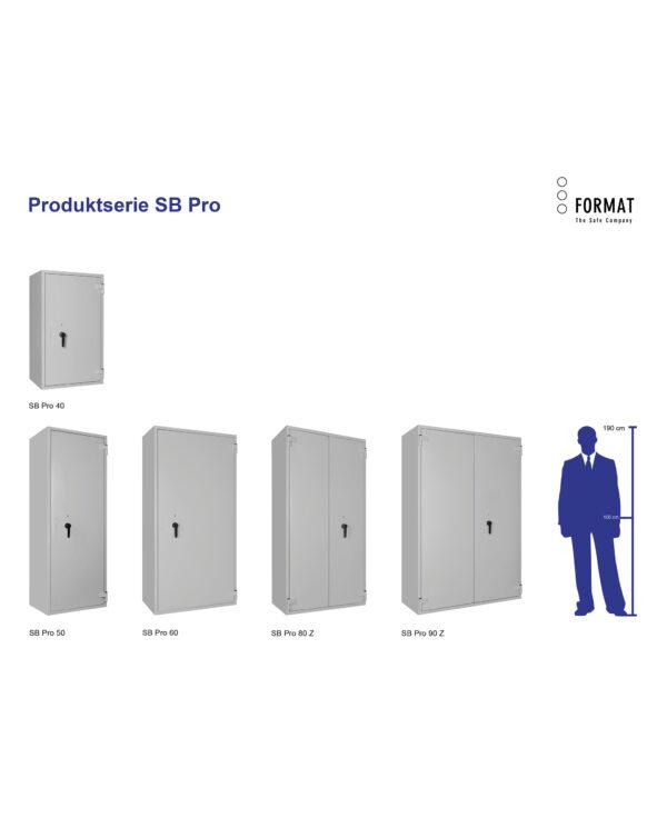 SB-Pro-90-Produktübersicht