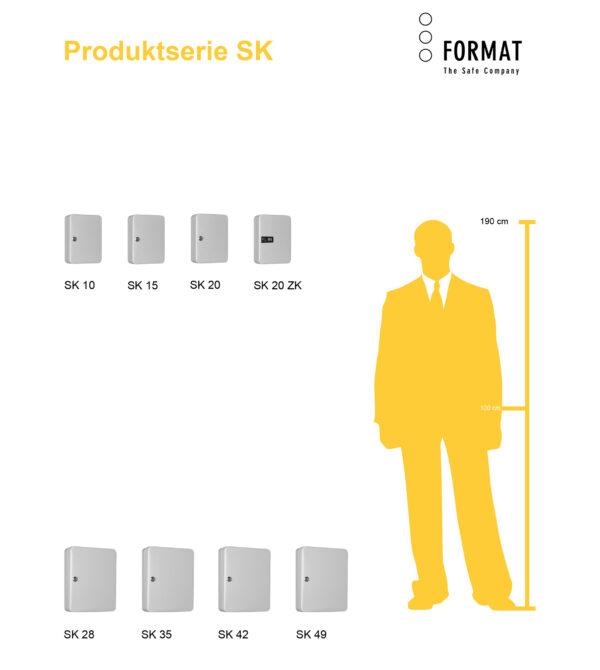 SK-Produktübersicht