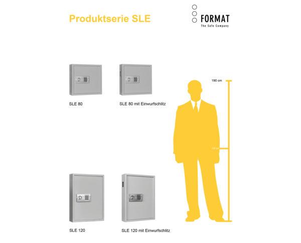 SLE-Produktübersicht
