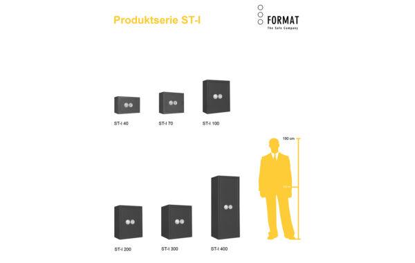ST-I-Produktübersicht