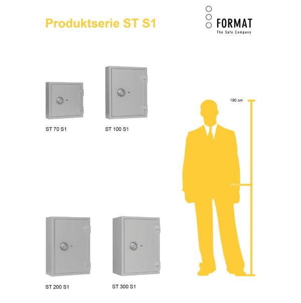 ST-S1Produktübersicht