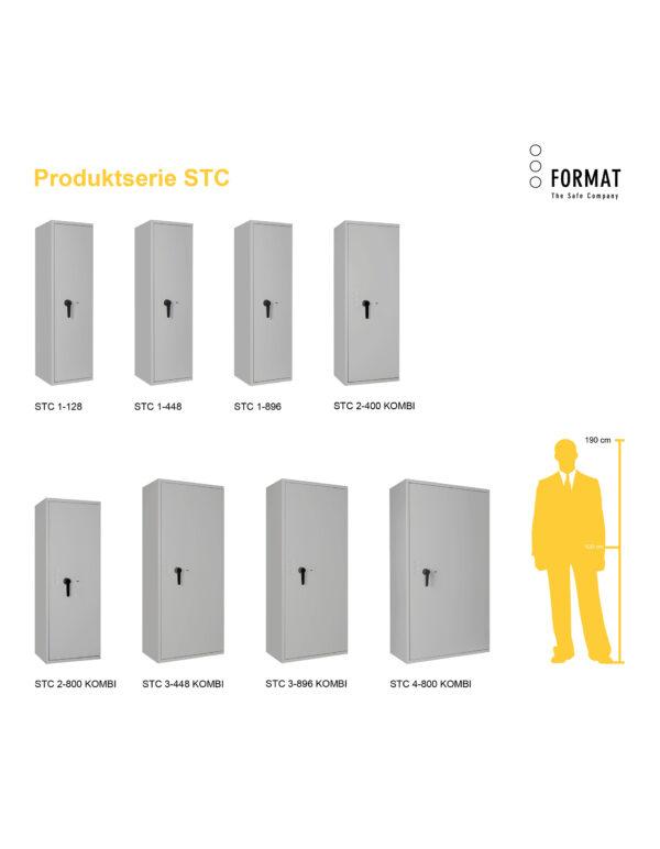 STC-Produktübersicht