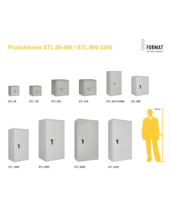 STL-400-Produktübersicht