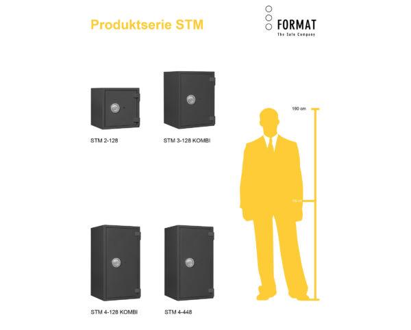 STM-Produktübersicht