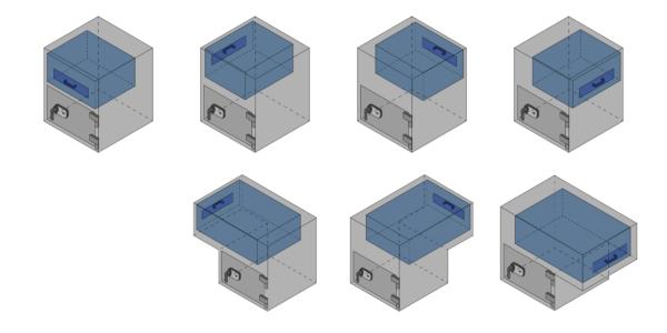 Deposit-Varianten-Übersicht