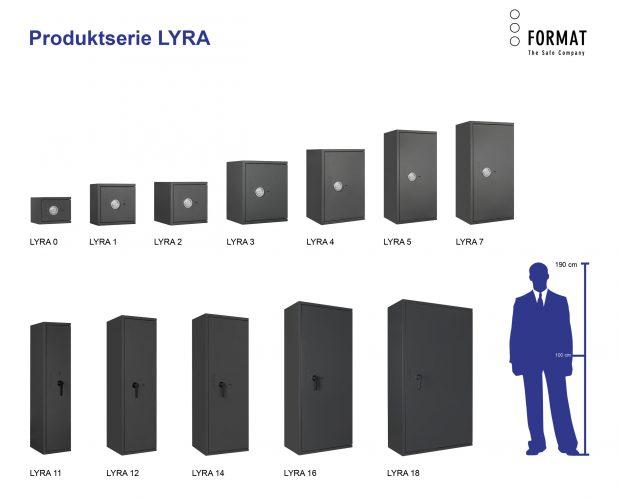 Serie LYRA