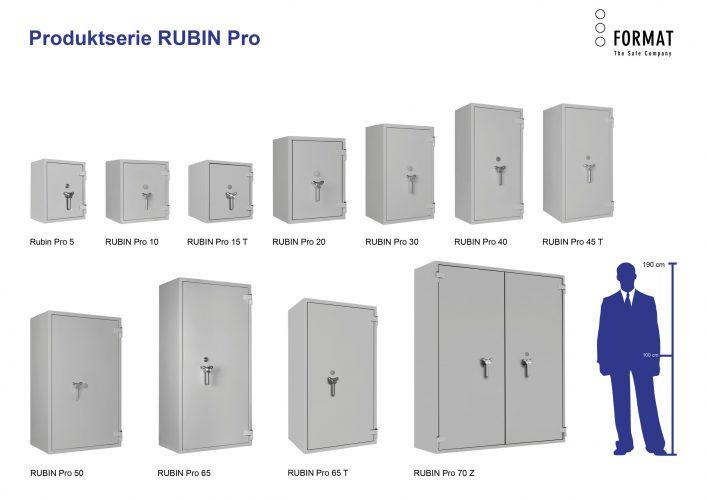 Serie RUBIN Pro