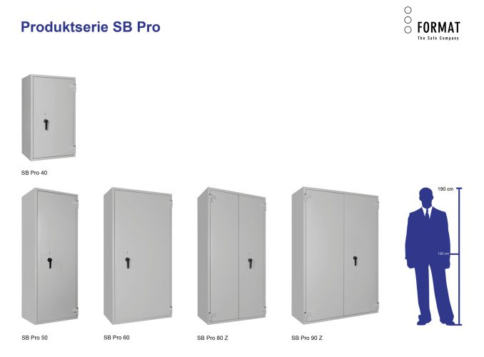 Serie SB Pro