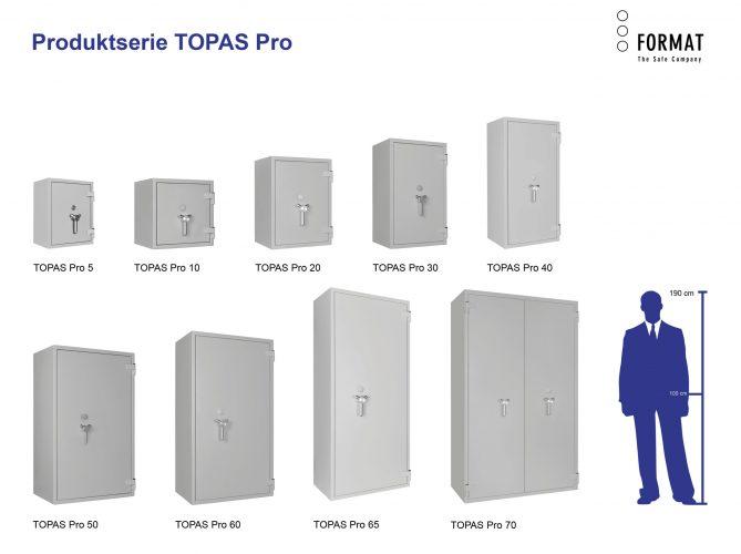 Serie TOPAS Pro